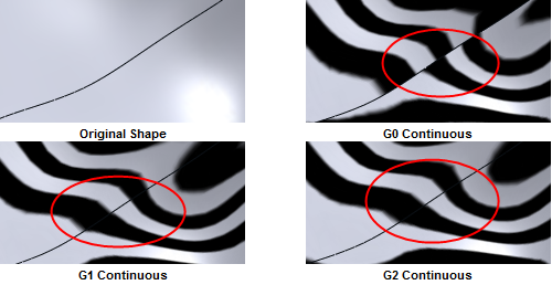 G0 - G2 image examples